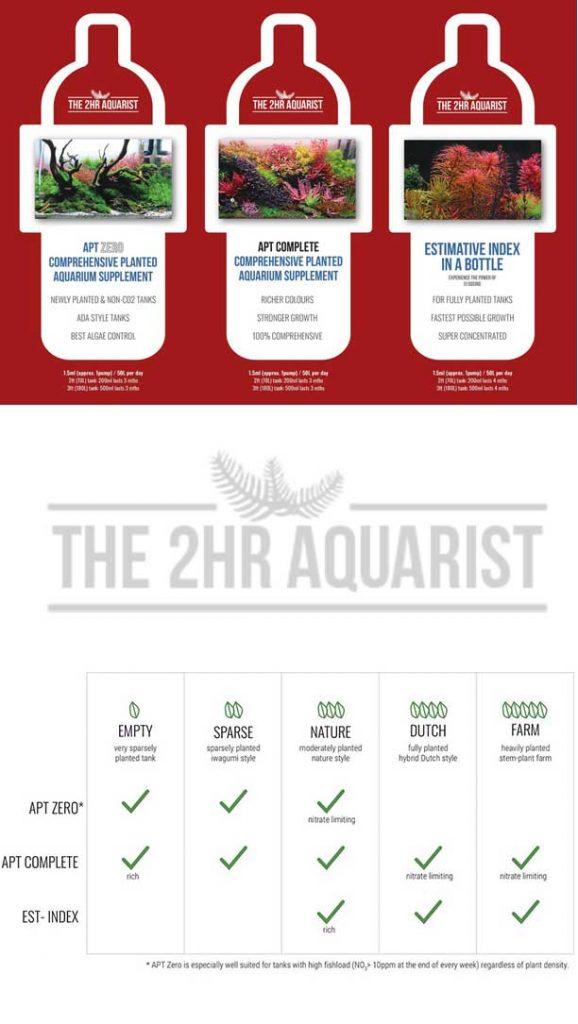 2Hr Aquarist APT Online