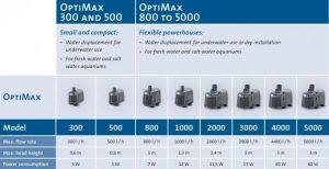 Oase Optimax Pump 500/800/1000/2000/3000/4000/5000